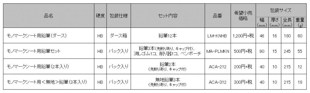 f:id:fumihiro1192:20181203201004j:plain