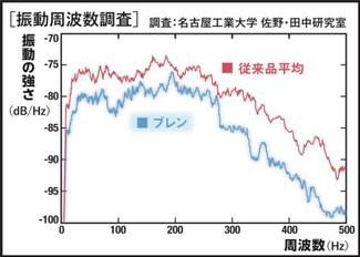 f:id:fumihiro1192:20181208164905j:plain