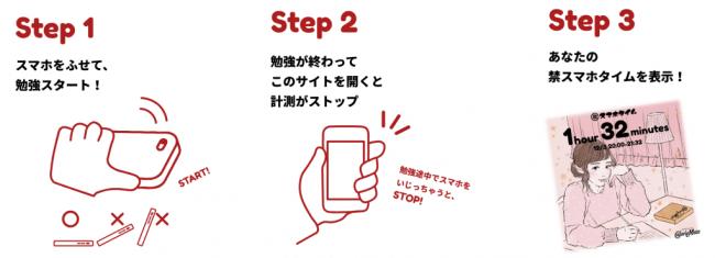 f:id:fumihiro1192:20190113181531p:plain