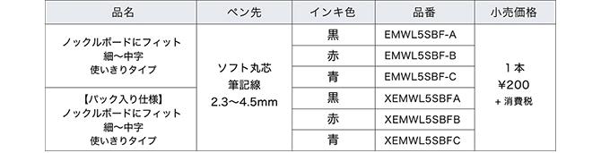 f:id:fumihiro1192:20190209074202j:plain