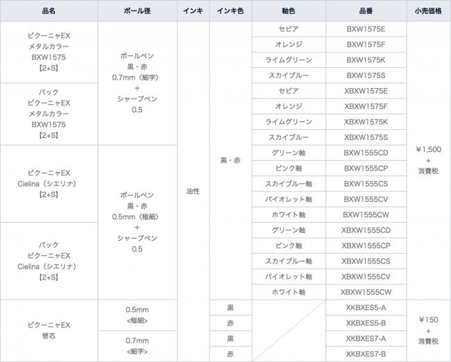 f:id:fumihiro1192:20190217165714j:plain