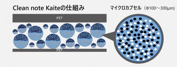 f:id:fumihiro1192:20190306212737j:plain