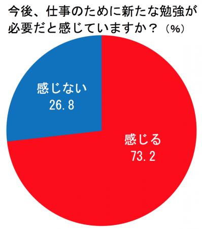 f:id:fumihiro1192:20190314175611p:plain