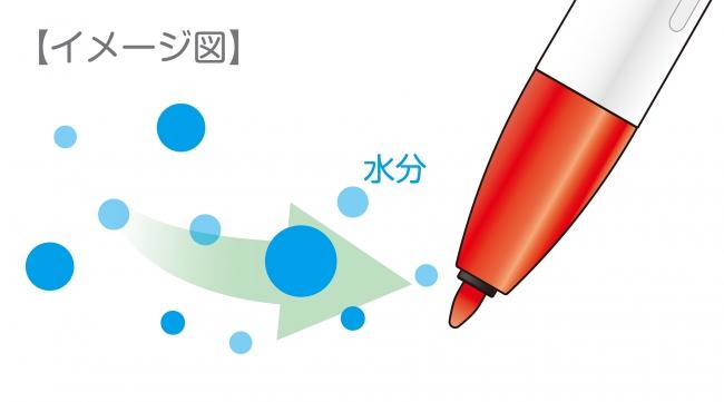 f:id:fumihiro1192:20190329185611j:plain