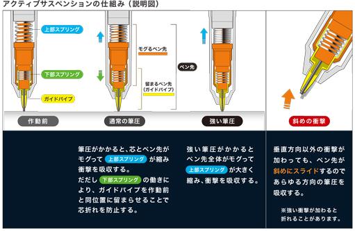 f:id:fumihiro1192:20190413145342j:plain