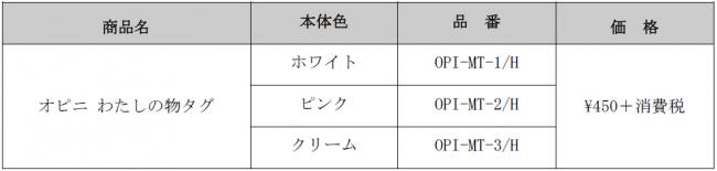 f:id:fumihiro1192:20190417174317p:plain