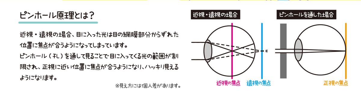 f:id:fumihiro1192:20190506181506j:plain
