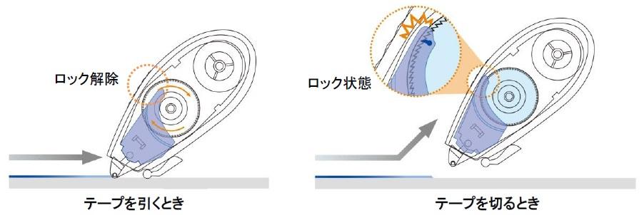 f:id:fumihiro1192:20190523200104j:plain
