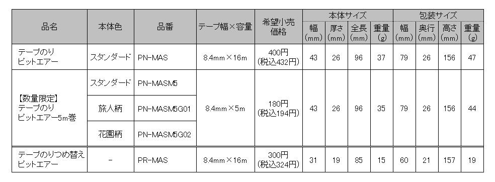 f:id:fumihiro1192:20190523202416j:plain
