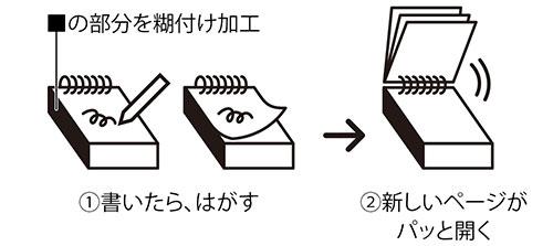 f:id:fumihiro1192:20190612200834j:plain