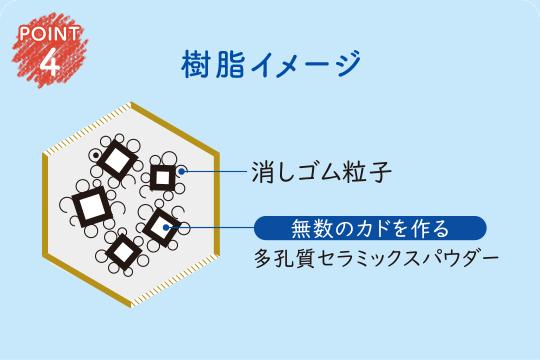 f:id:fumihiro1192:20190709211124p:plain