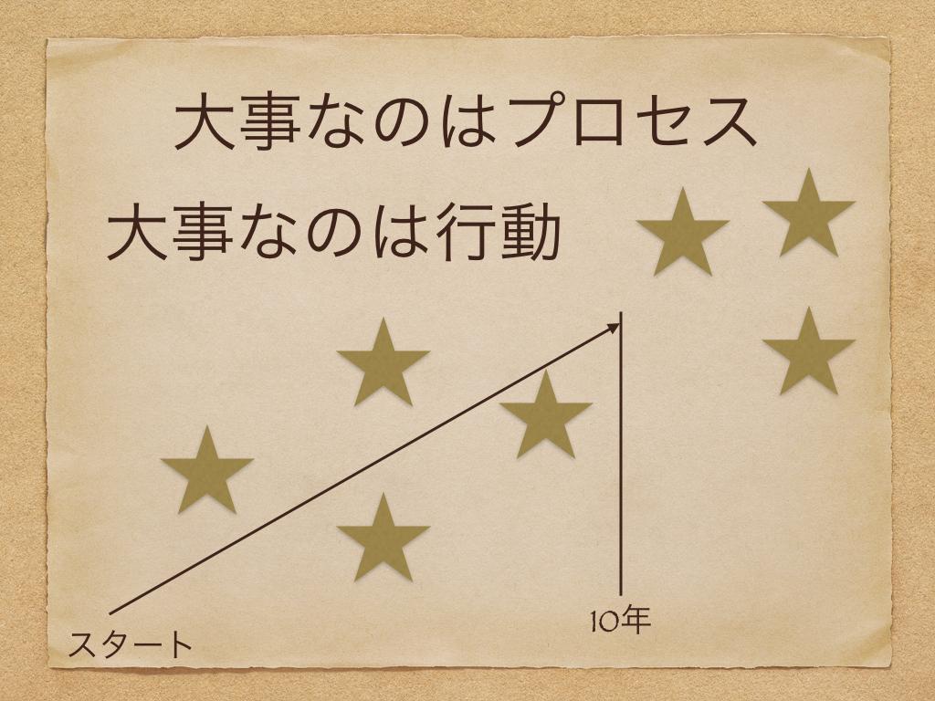 f:id:fumihiro1192:20191028185002j:plain
