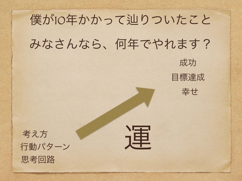 f:id:fumihiro1192:20191028185006j:plain