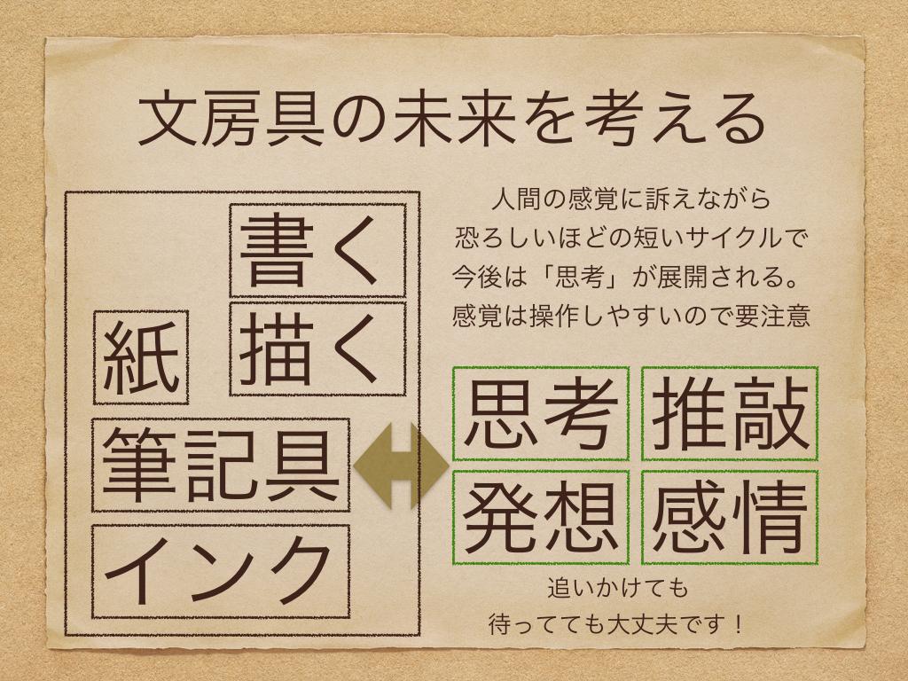 f:id:fumihiro1192:20191028185034j:plain