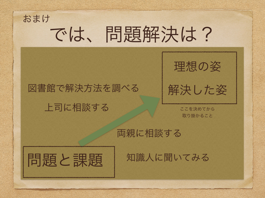 f:id:fumihiro1192:20191028185105j:plain