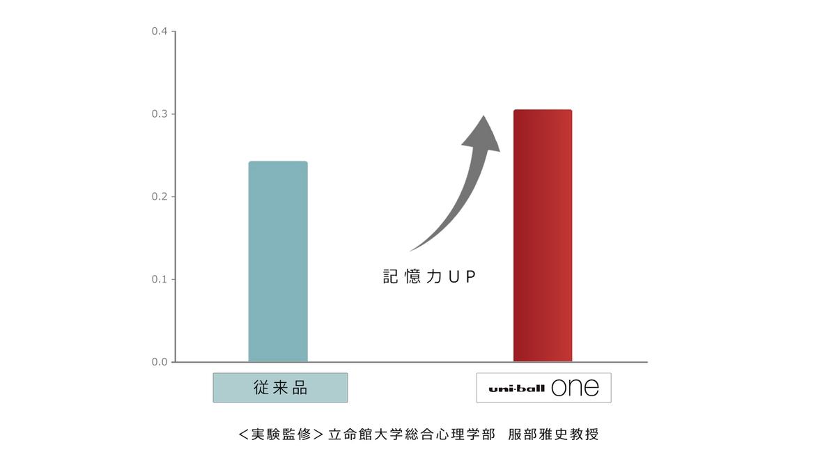 f:id:fumihiro1192:20200106202054j:plain