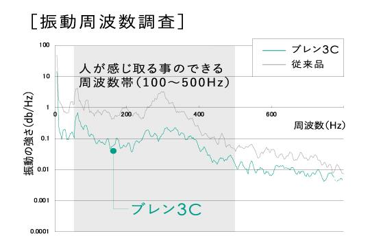 f:id:fumihiro1192:20200213200409j:plain