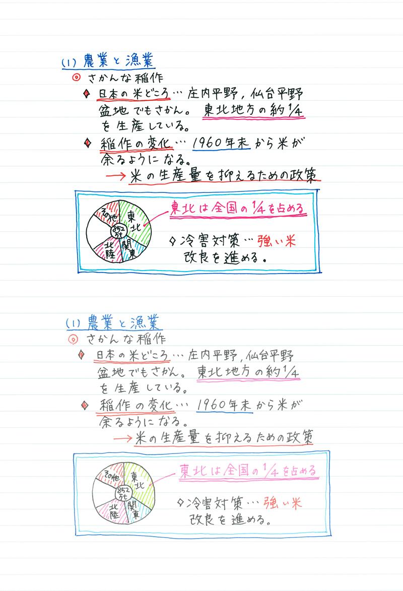 f:id:fumihiro1192:20200308193127j:plain