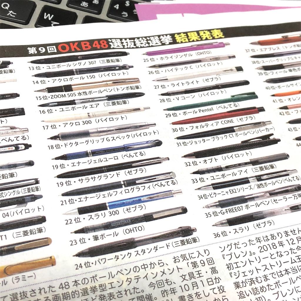 f:id:fumihiro1192:20200409200508j:image
