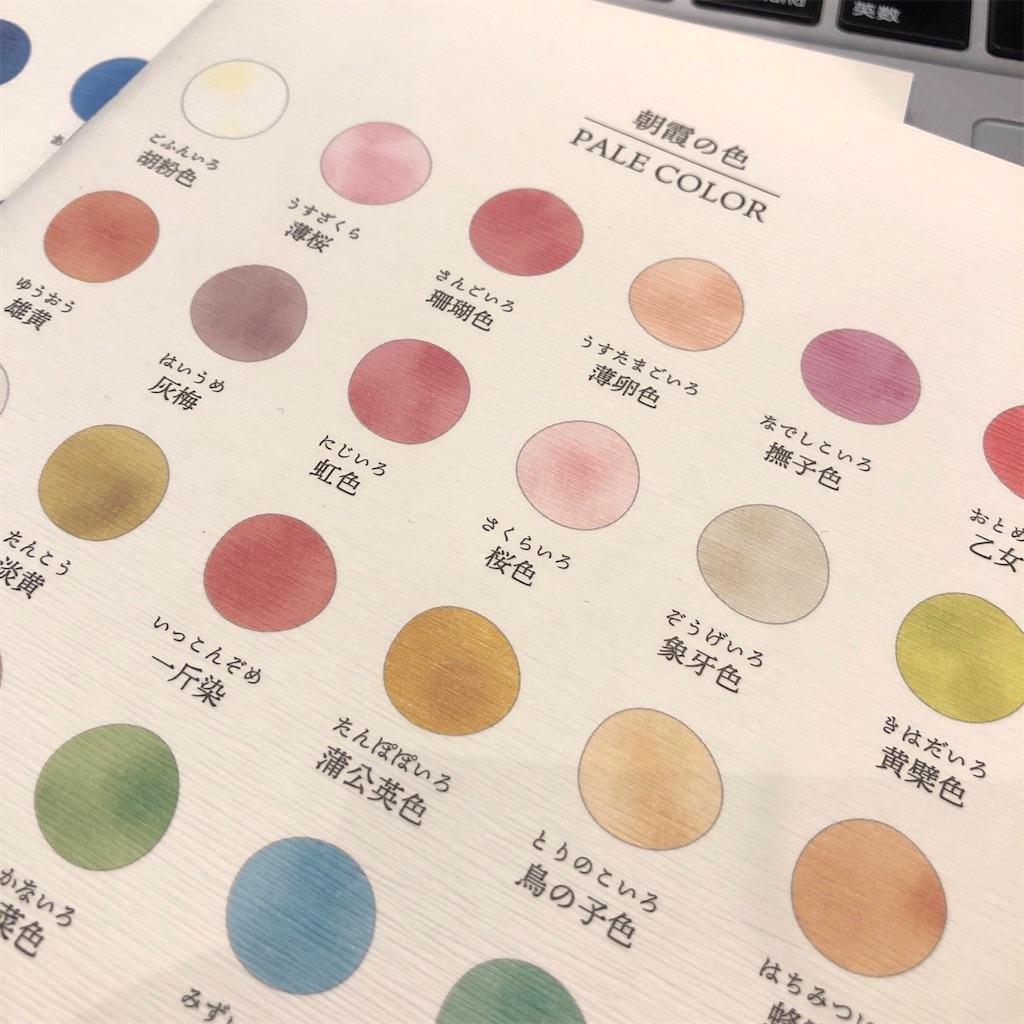 f:id:fumihiro1192:20200628090208j:image