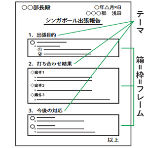 f:id:fumihiro1192:20200718105810j:plain