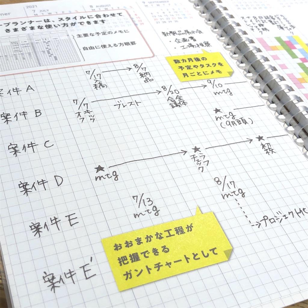 f:id:fumihiro1192:20200921192354j:image