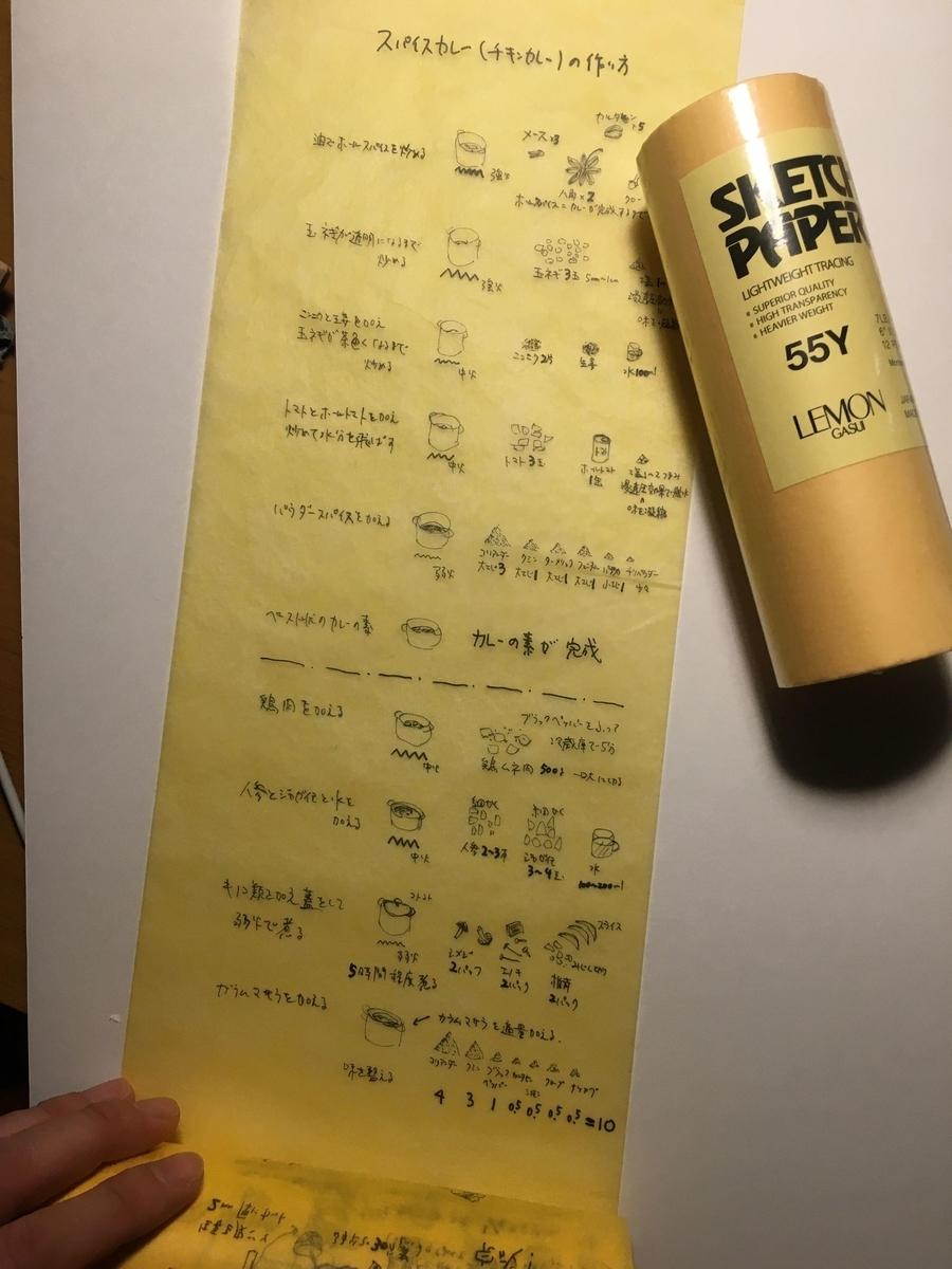 f:id:fumihiro1192:20201220105115j:plain