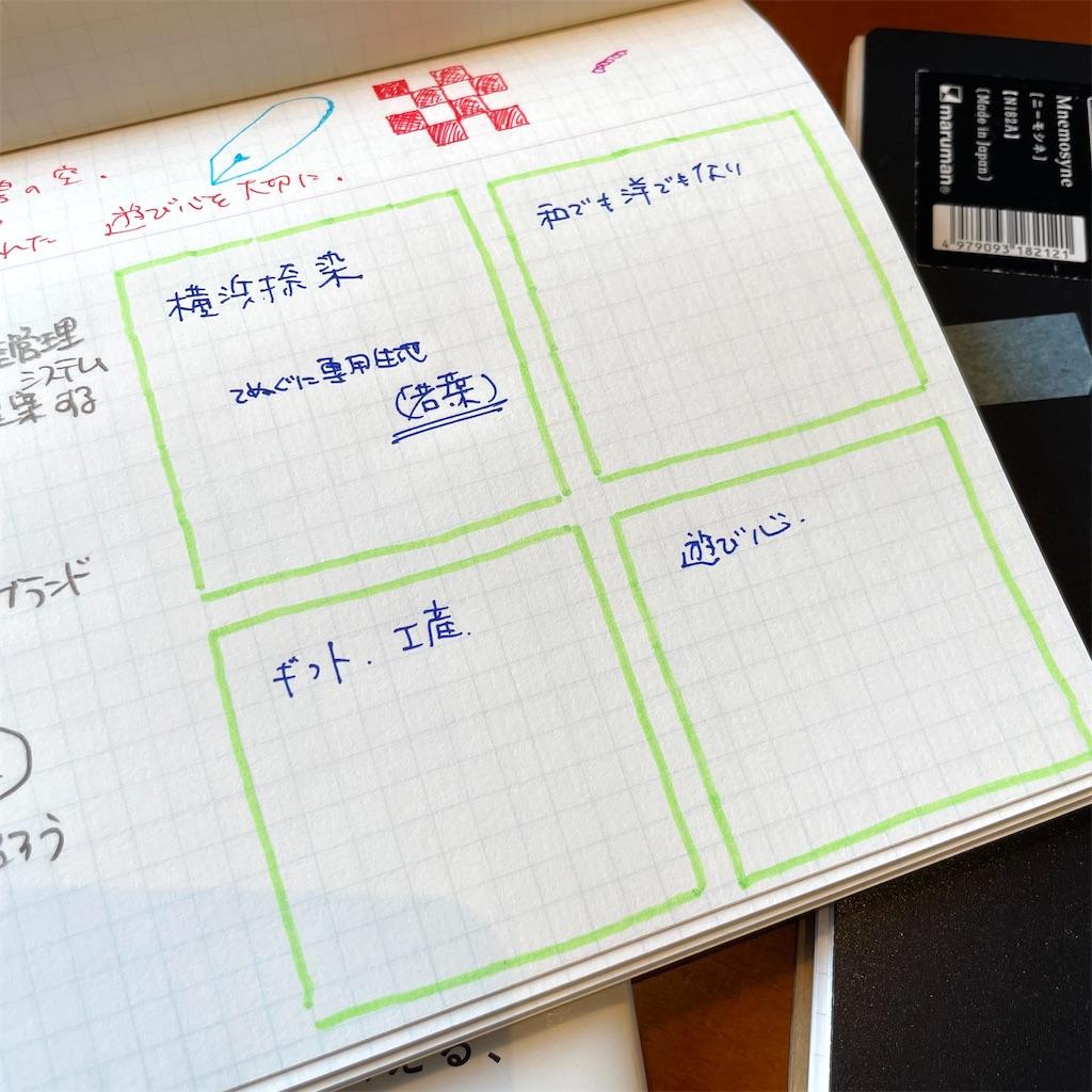 f:id:fumihiro1192:20210509095445j:image