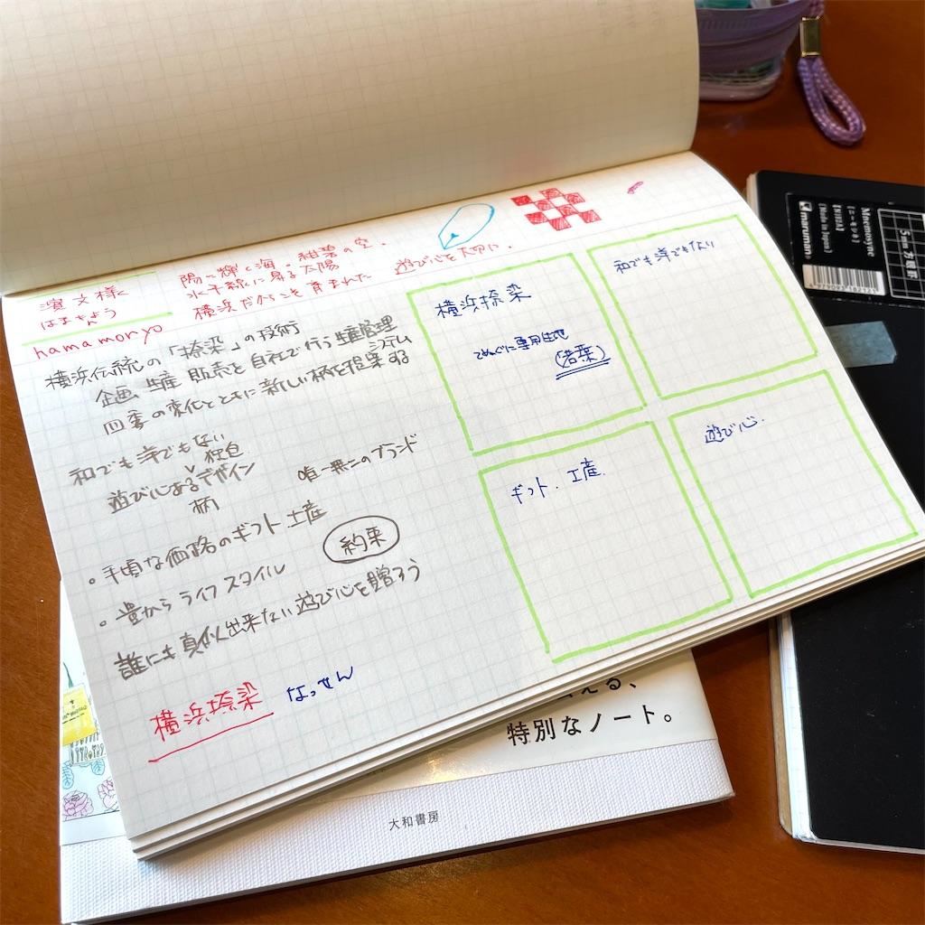 f:id:fumihiro1192:20210509095450j:image