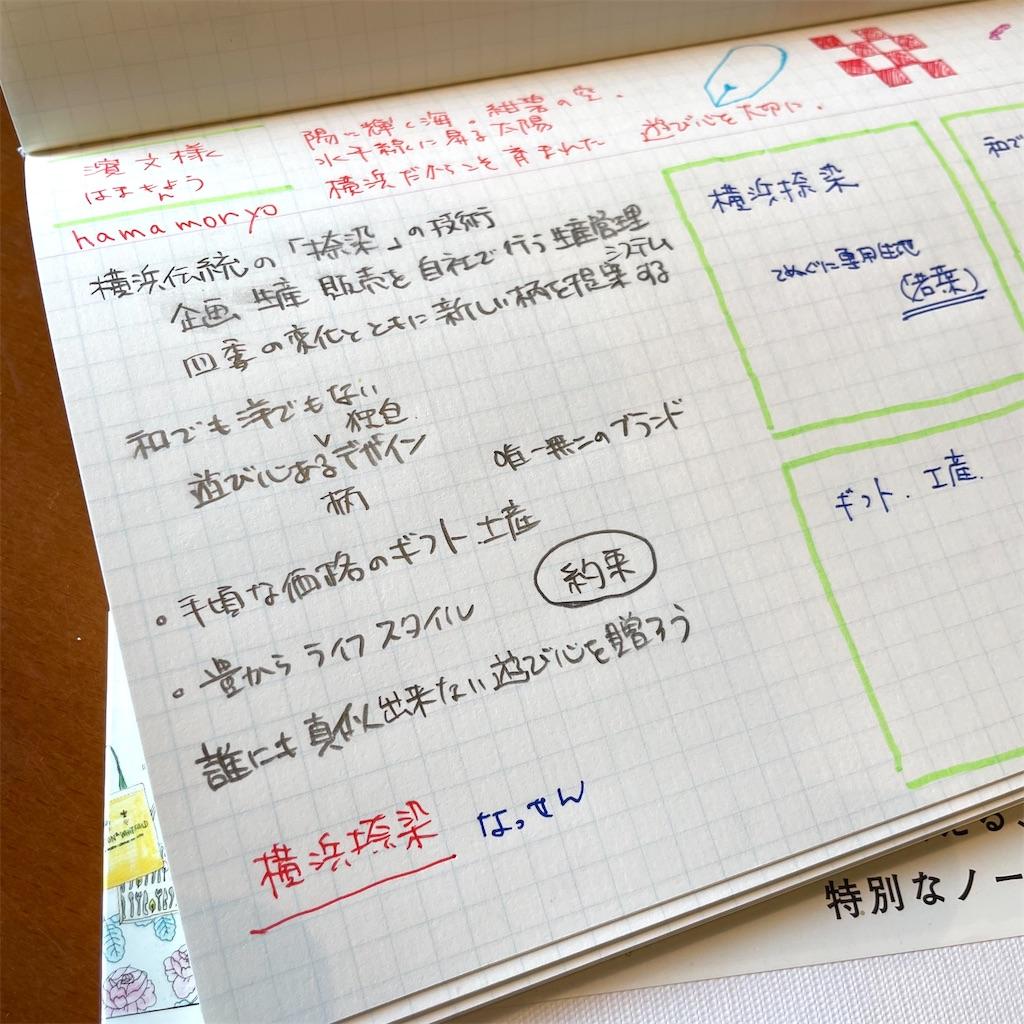 f:id:fumihiro1192:20210509095455j:image