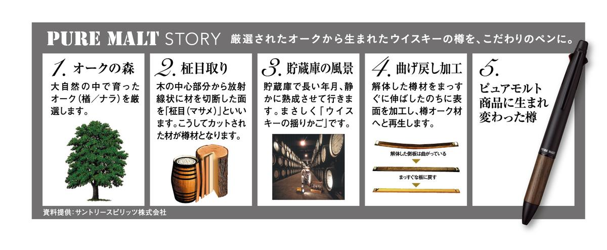 f:id:fumihiro1192:20210521193527j:plain