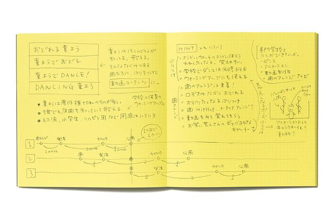 f:id:fumihiro1192:20210524202455j:plain