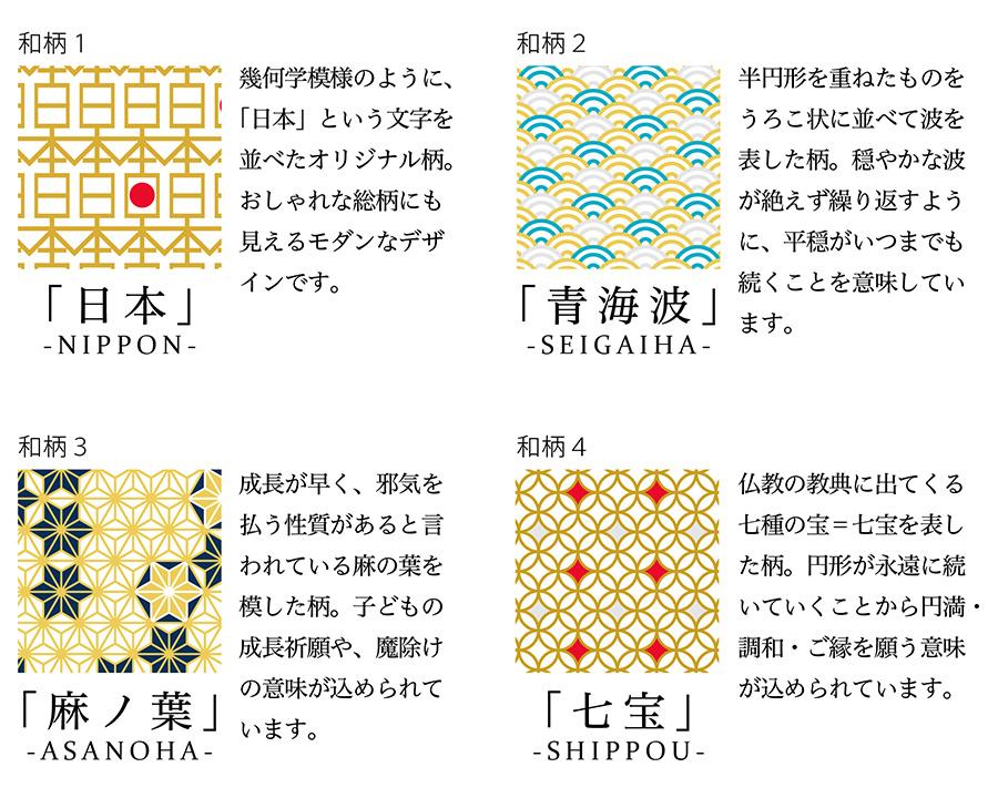 f:id:fumihiro1192:20210602215301j:plain