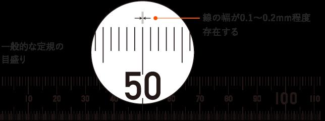 f:id:fumihiro1192:20210628213907p:plain