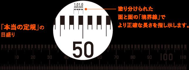 f:id:fumihiro1192:20210628213911p:plain