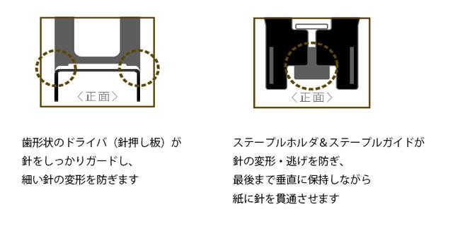 f:id:fumihiro1192:20210702195035j:plain