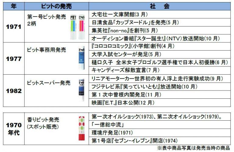 f:id:fumihiro1192:20210719202109j:plain