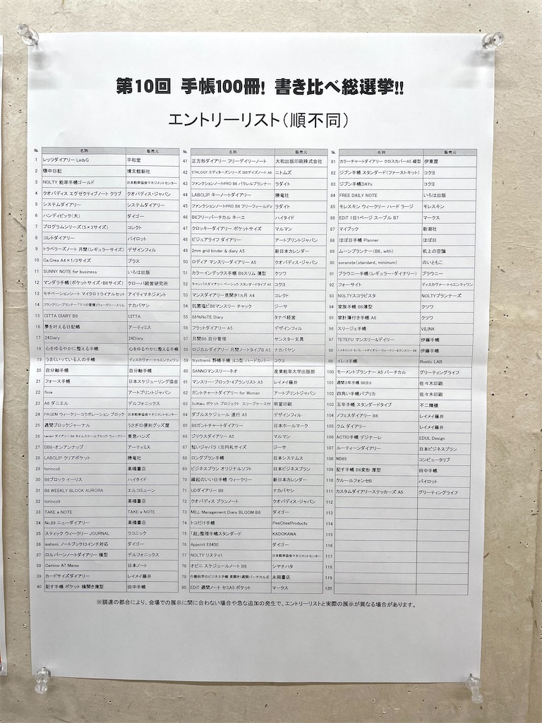 f:id:fumihiro1192:20211024083702j:image