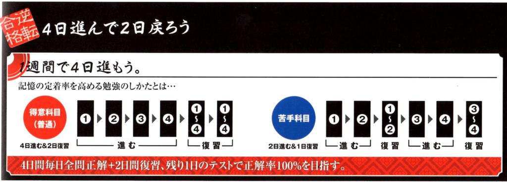 f:id:fumihiro2209:20161003172235p:plain