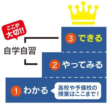 f:id:fumihiro2209:20170518103731j:plain