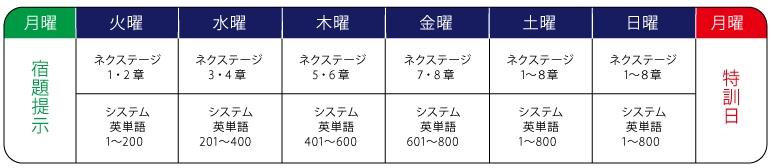 f:id:fumihiro2209:20170603051107j:plain