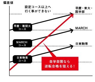f:id:fumihiro2209:20170613122847j:plain