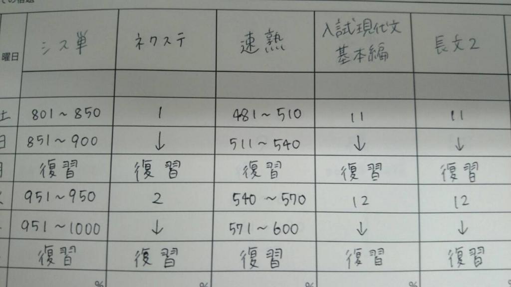 f:id:fumihiro2209:20170615074717j:plain