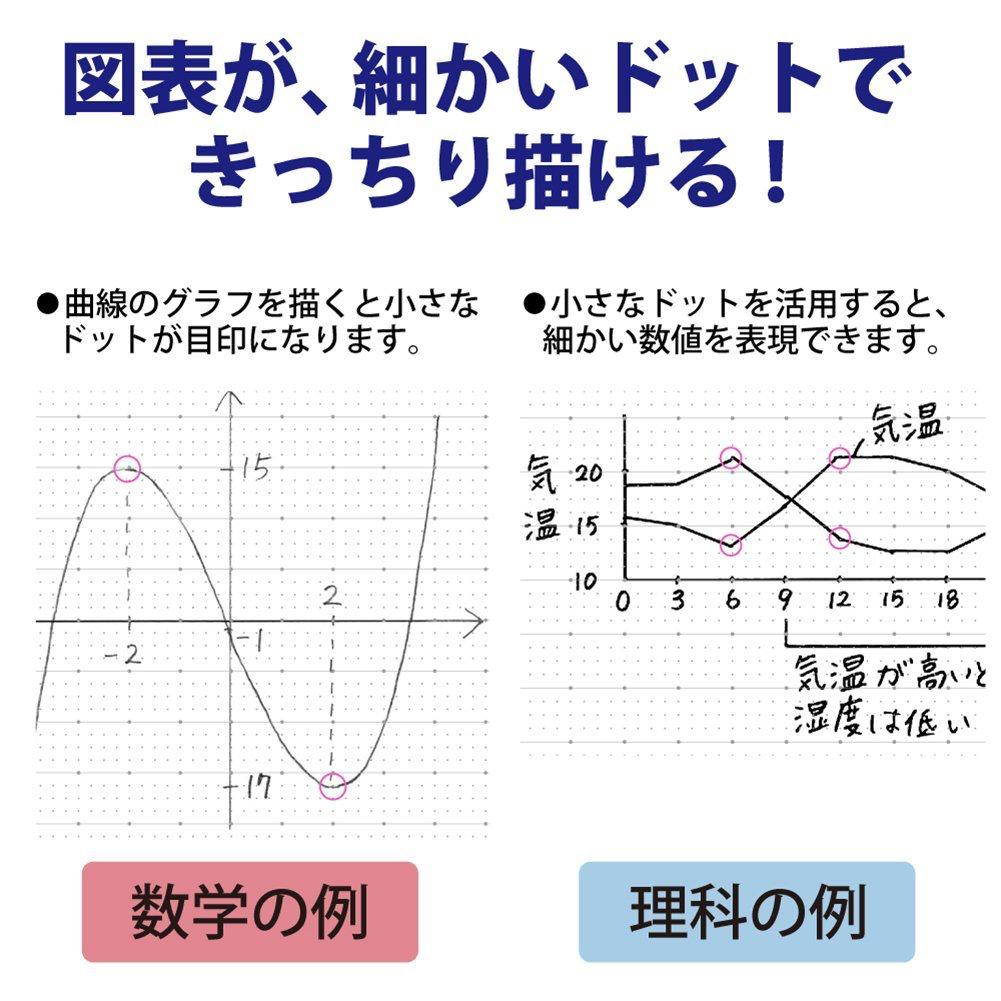 f:id:fumiho0330:20180419162749p:plain