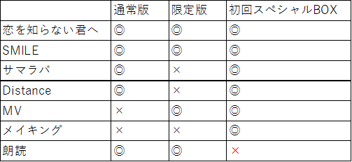 f:id:fumiko0w0:20160713193906p:plain