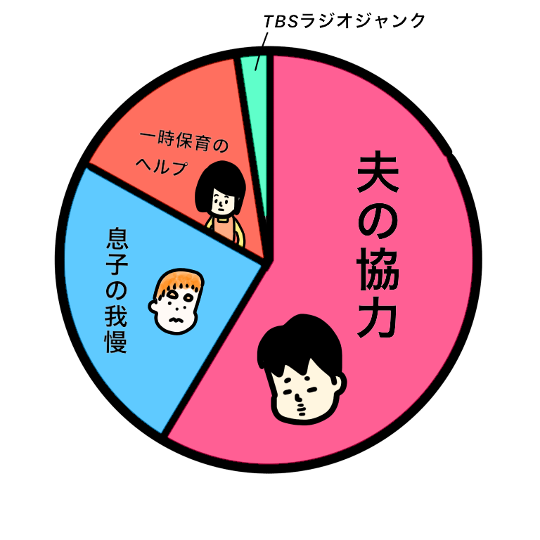 f:id:fumikoyamamoto:20180309014120p:plain