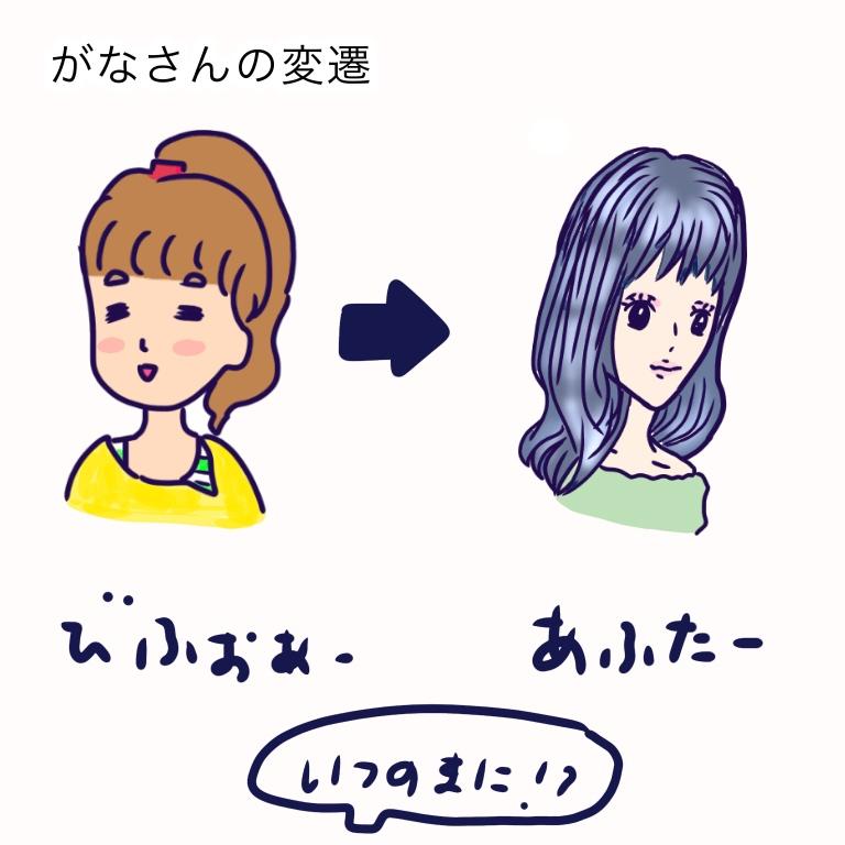 f:id:fumikoyamamoto:20180407013701j:plain