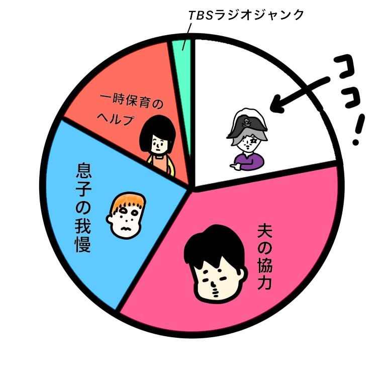 f:id:fumikoyamamoto:20180603131409j:plain