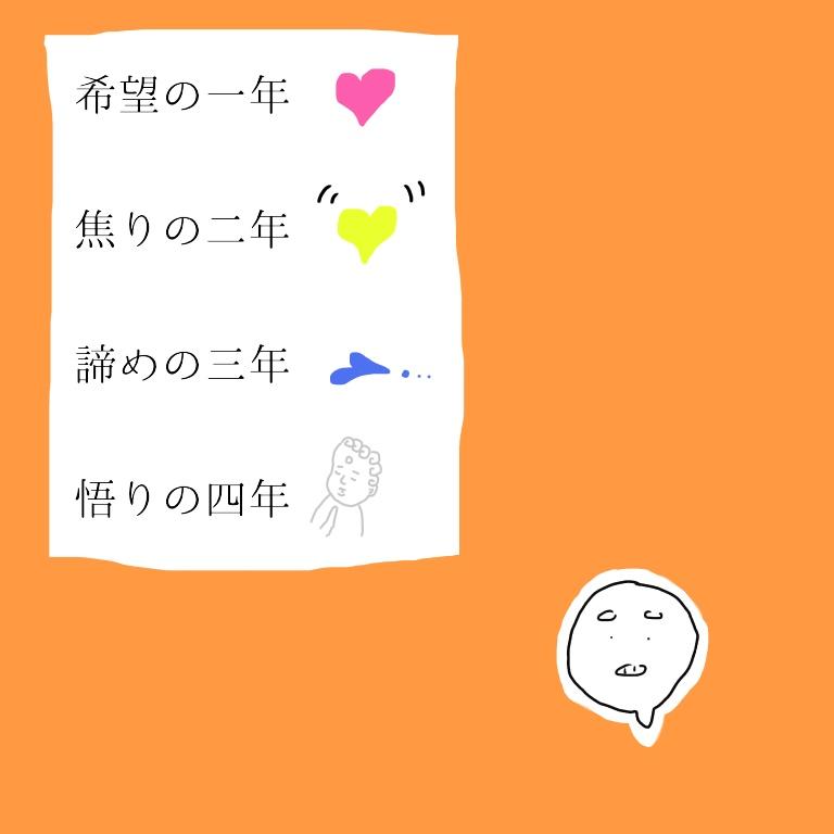 f:id:fumikoyamamoto:20181012113251j:plain