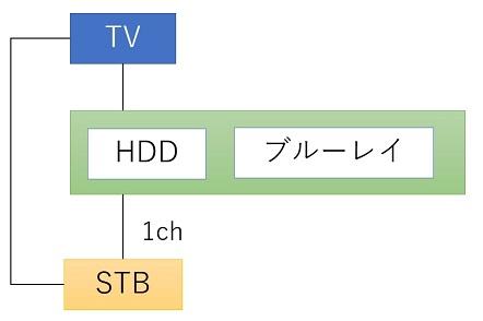 f:id:fumimi-mi:20190121154856j:plain